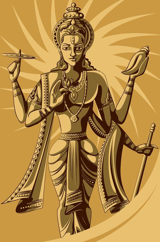 Hindu Gods And Goddesses Of Yoga Body Mind Light